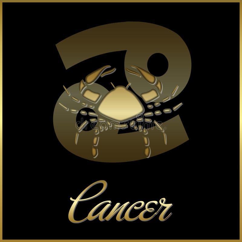 Zodiaque-Cancer illustration libre de droits