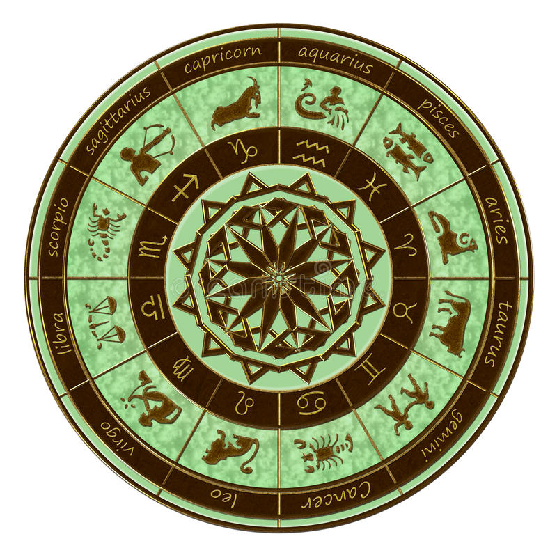 zodiaque de roue d'horoscope image stock