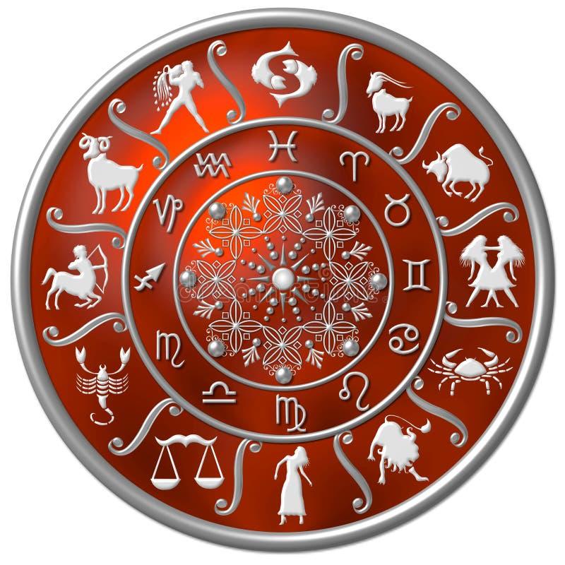 zodiaque de rouge de disque illustration de vecteur