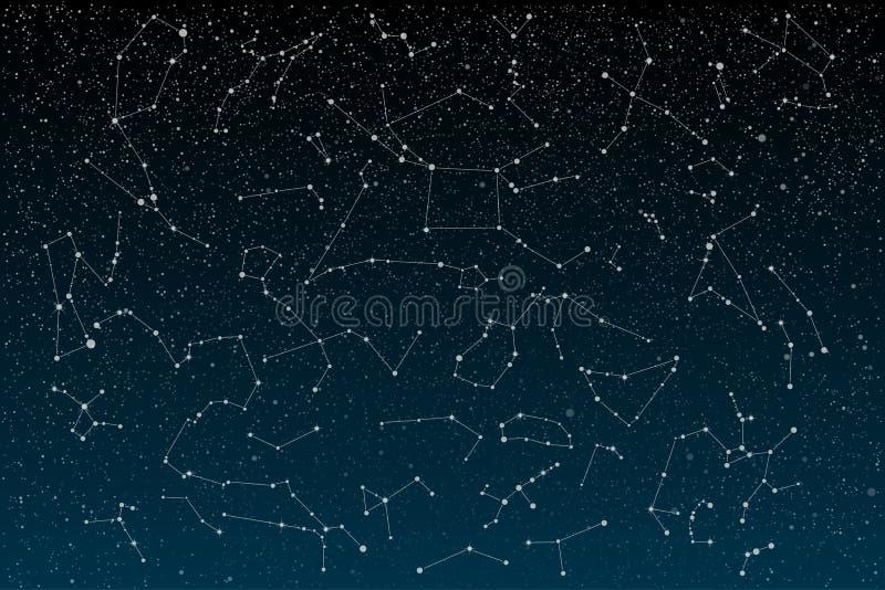 Zodiaque de signes sur le ciel étoilé, horoscope, astrologie illustration stock