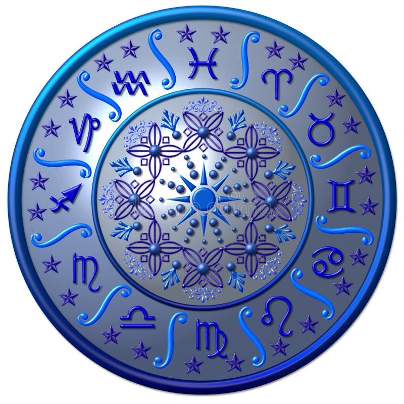 zodiaque métallique de disque bleu illustration stock