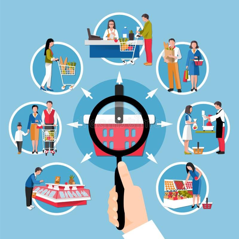 Zoek van Supermarktsamenstelling vector illustratie
