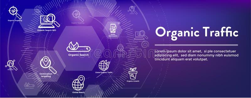 Zoeken en SEO Web Header Hero Image-Banner met de organische groei, onderzoek, & het pictogramreeks van plaatsideeën vector illustratie