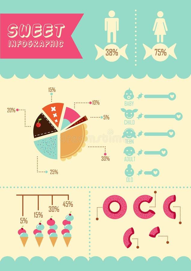 Zoete infographics stock afbeeldingen