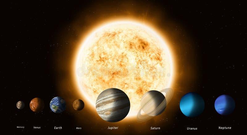 Zon en Planeten van Zonnestelsel royalty-vrije illustratie