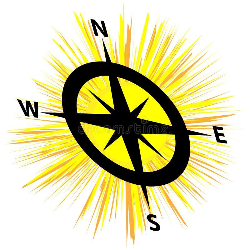 Zon met kompas op witte achtergrond wordt geïsoleerd die stock illustratie