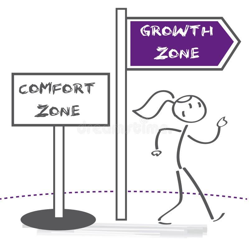 Zona de conforto contra a zona do crescimento ilustração royalty free