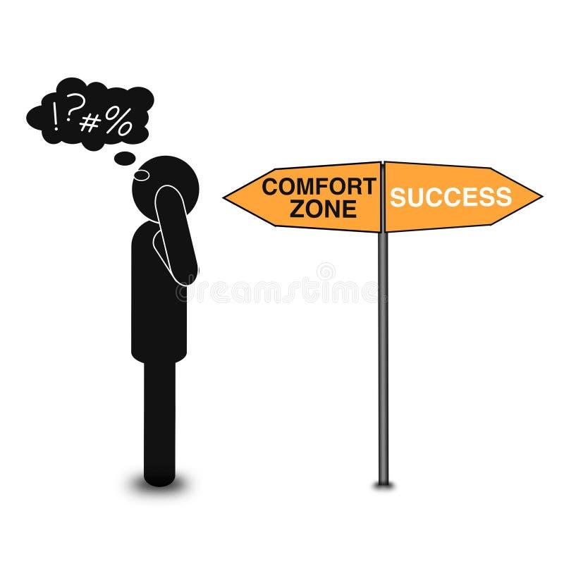 Zone de confort ou succès, affiche superbe d'affaires d'abrégé sur qualité illustration libre de droits