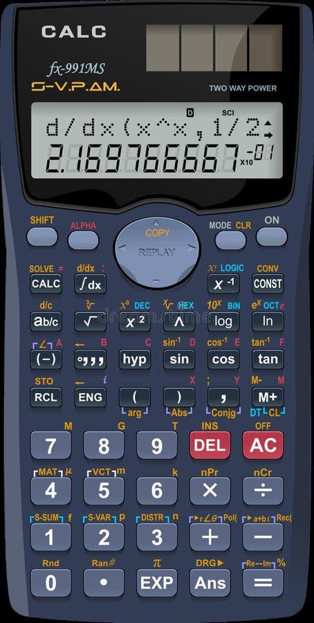 Zonne aangedreven elektronische calculator