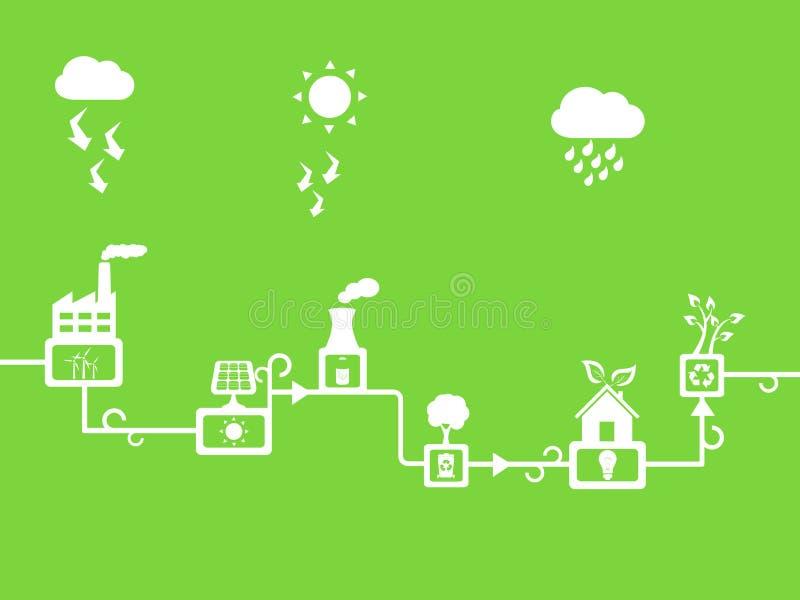 Zonne en windenergie stock illustratie