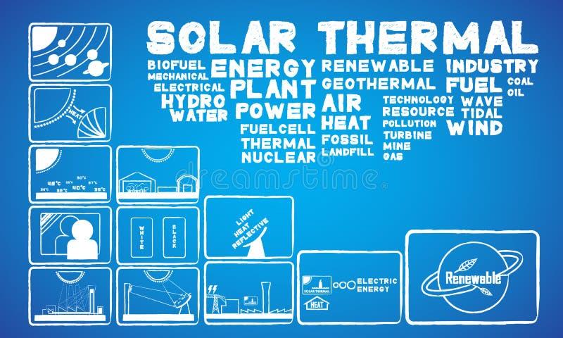 Zonne thermische energie royalty-vrije illustratie