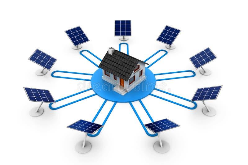 Zonnepaneelelektriciteitsvoorziening aan huis stock illustratie