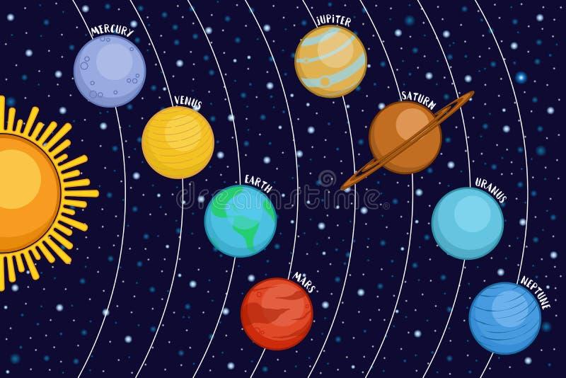 Zonnestelsel die planeten tonen rond zon in kosmische ruimte vector illustratie