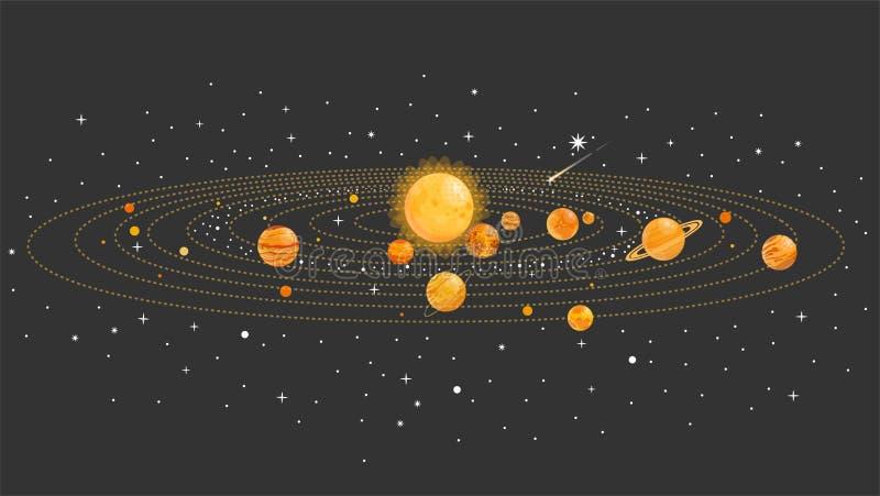 Zonnestelsel met geïsoleerde planeten Vector vlakke illustratie Infographics royalty-vrije illustratie