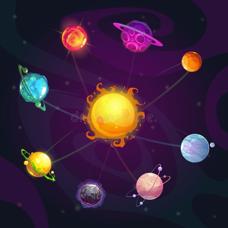 Zonnestelsel van de beeldverhaal het kleurrijke fantasie met ster en planeten op de ruimteachtergrond stock illustratie