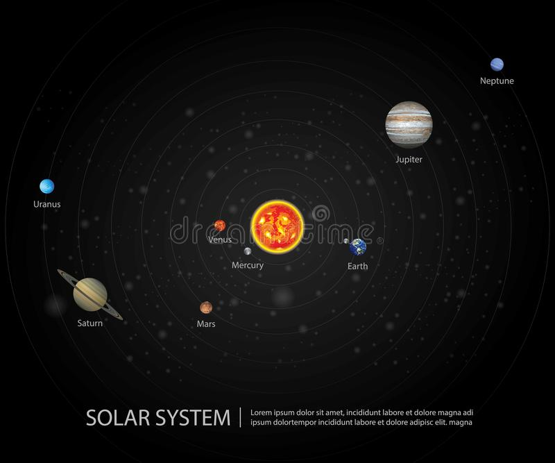 Zonnestelsel van onze Planeten stock illustratie