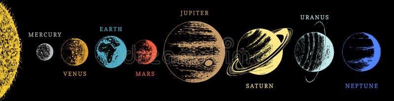 Zonnestelselinfographics in vector Hand getrokken illustratie van acht planeten royalty-vrije illustratie