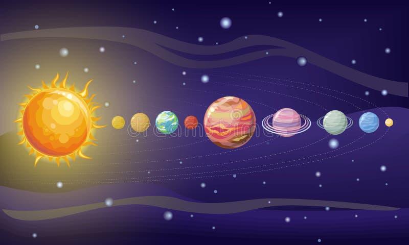 Zonnestelselontwerp Ruimte met planeten en sterren royalty-vrije illustratie