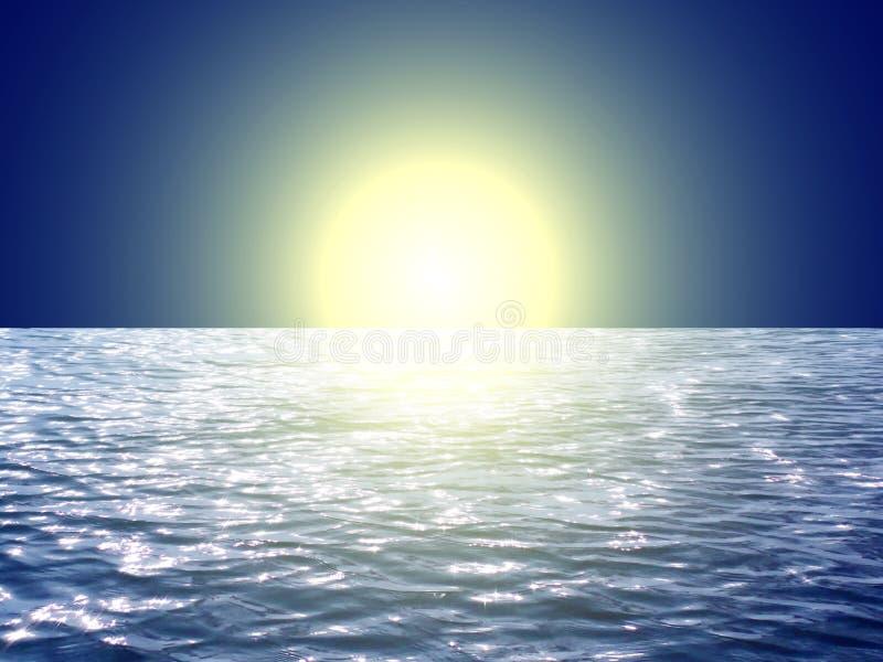 Zonsopgang/zonsondergang