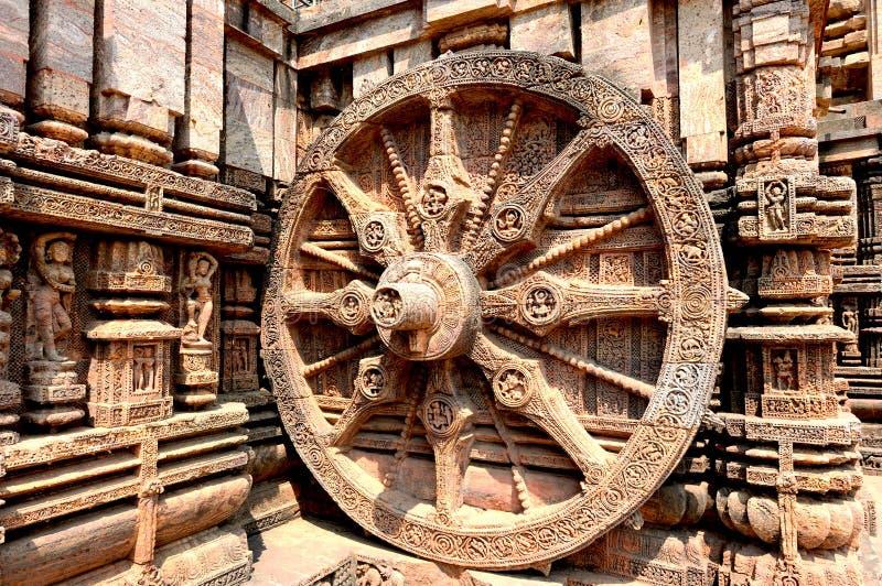 Zontempel dicht bij Puri, India royalty-vrije stock afbeelding