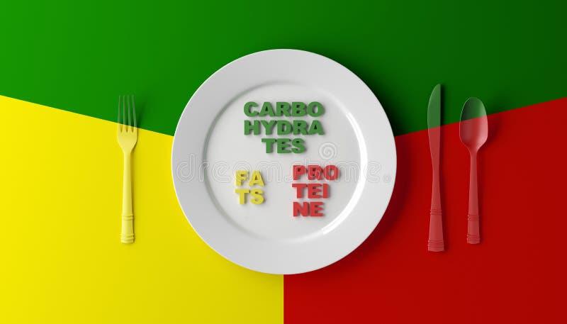 Zrównoważony diety pojęcie 3d ilustracja - sadło proteina na bielu talerzu i carbs barwią tło - royalty ilustracja
