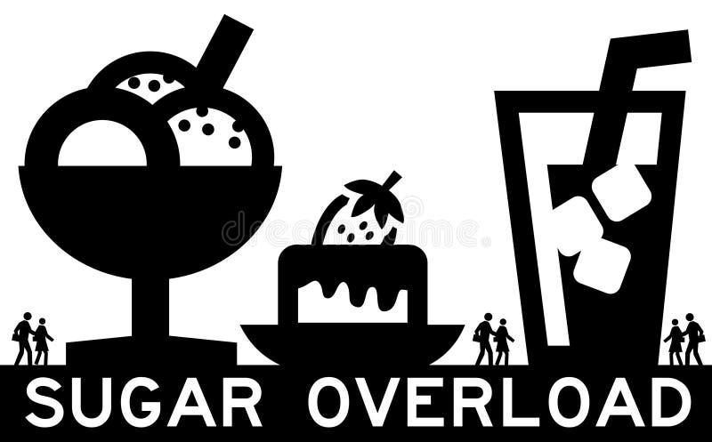 Zu viel Zucker lizenzfreie abbildung