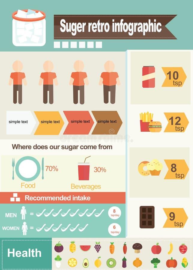 Zucker von infographic stock abbildung
