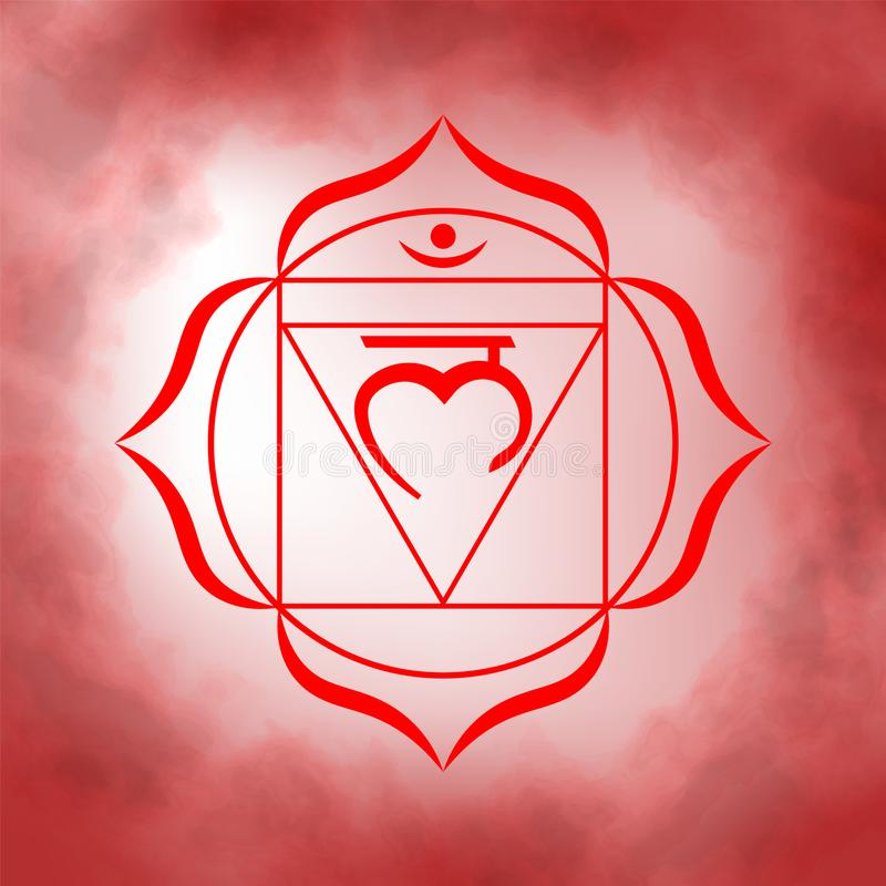 Zuerst Wurzel chakra - Muladhara stockbilder