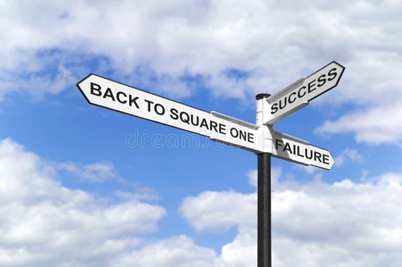 Zurück zu Quadrat eins Signpost lizenzfreie stockbilder