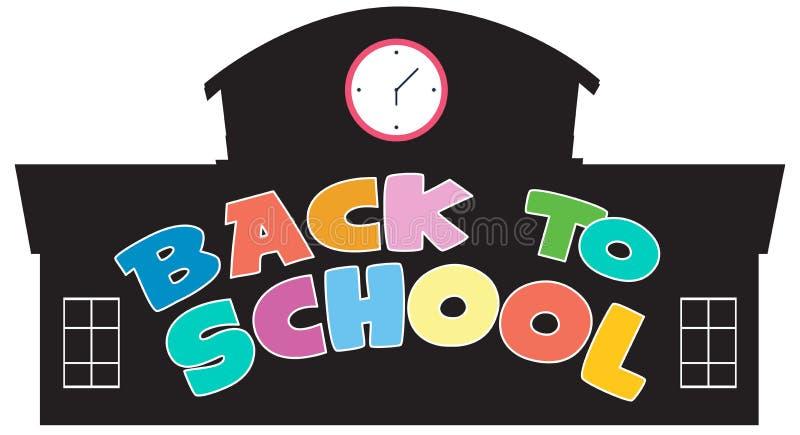 Zurück zu Schulschablone mit Schulgebäude stock abbildung