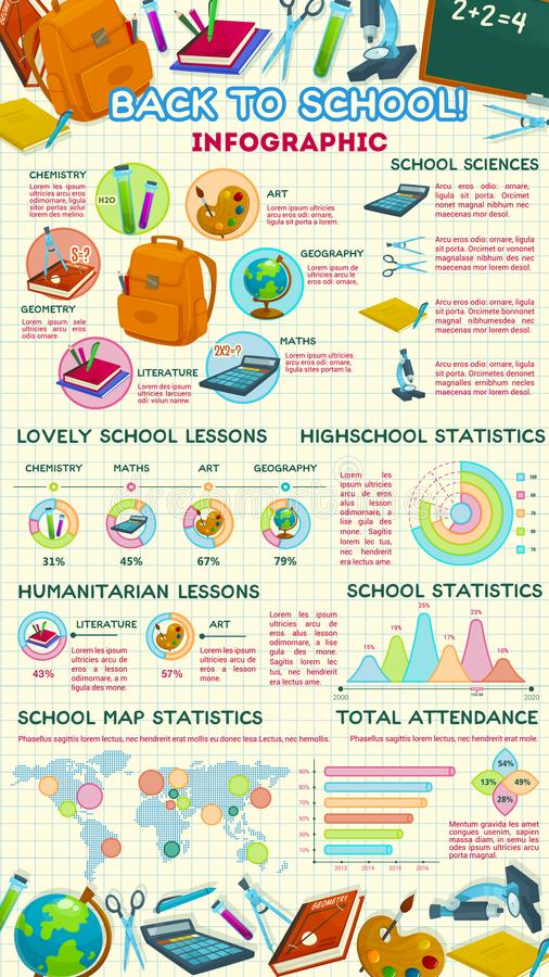 Zurück zu Schulvektor-Bildung infographics lizenzfreie abbildung