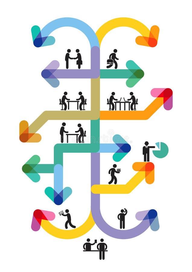 Zusammenarbeiten beim Büro lizenzfreie abbildung