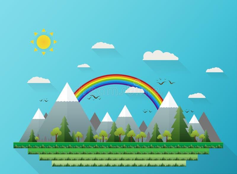 Zusammenfassung der Sommeransicht ausführlich Naturwald mit klarem Himmel- und Regenbogenhintergrund lizenzfreie abbildung