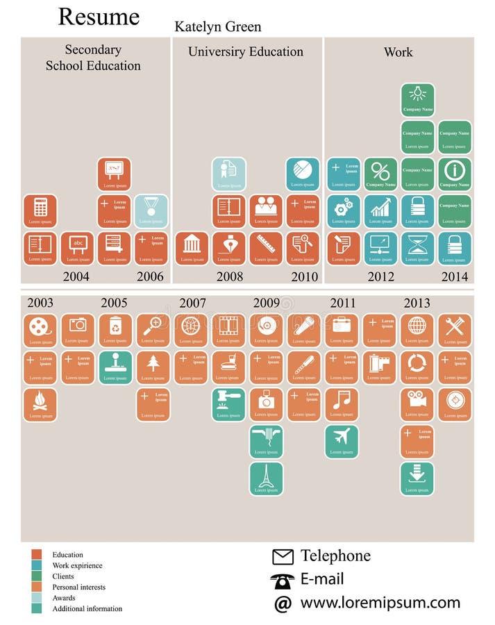 Zusammenfassung Infographics lizenzfreie abbildung