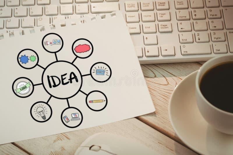 Zusammengesetztes Bild des zusammengesetzten Bildes des Ideentextes schloss an verschiedene Computerikonen an stockbilder