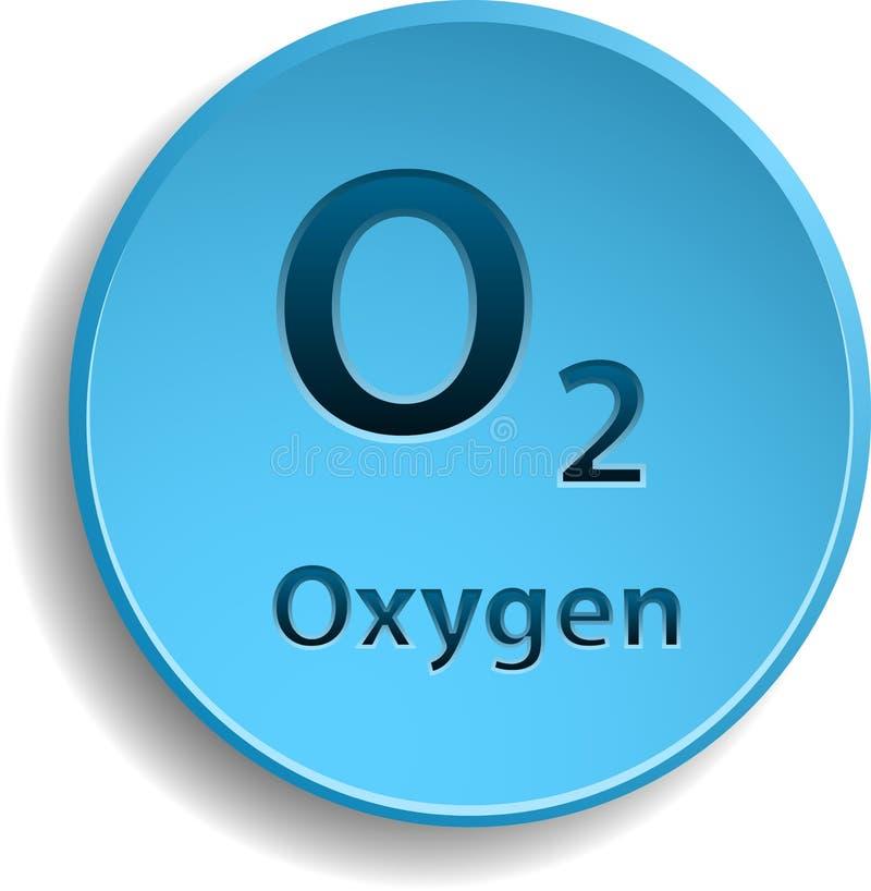 Zuurstof vector illustratie
