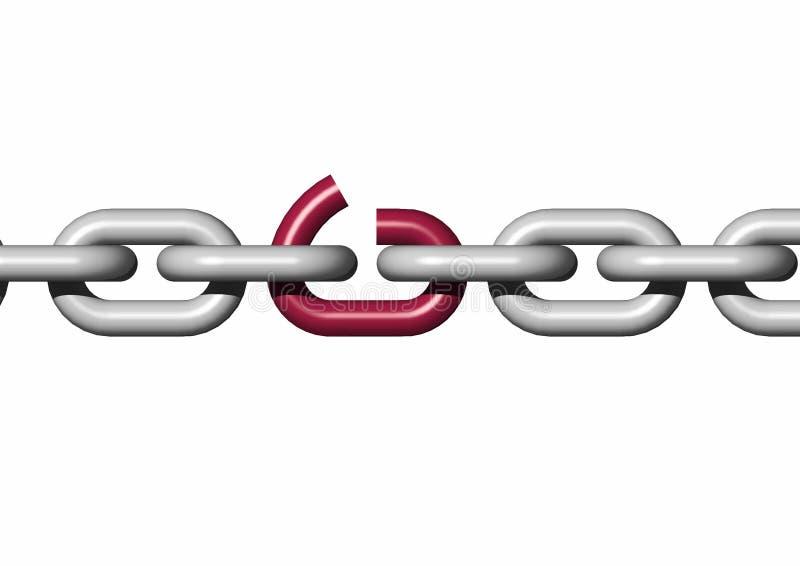 Zwakke link royalty-vrije illustratie