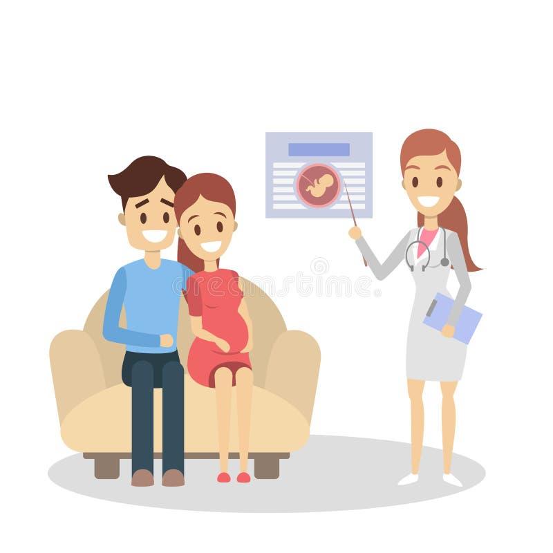 Zwangerschap bij kliniek royalty-vrije illustratie