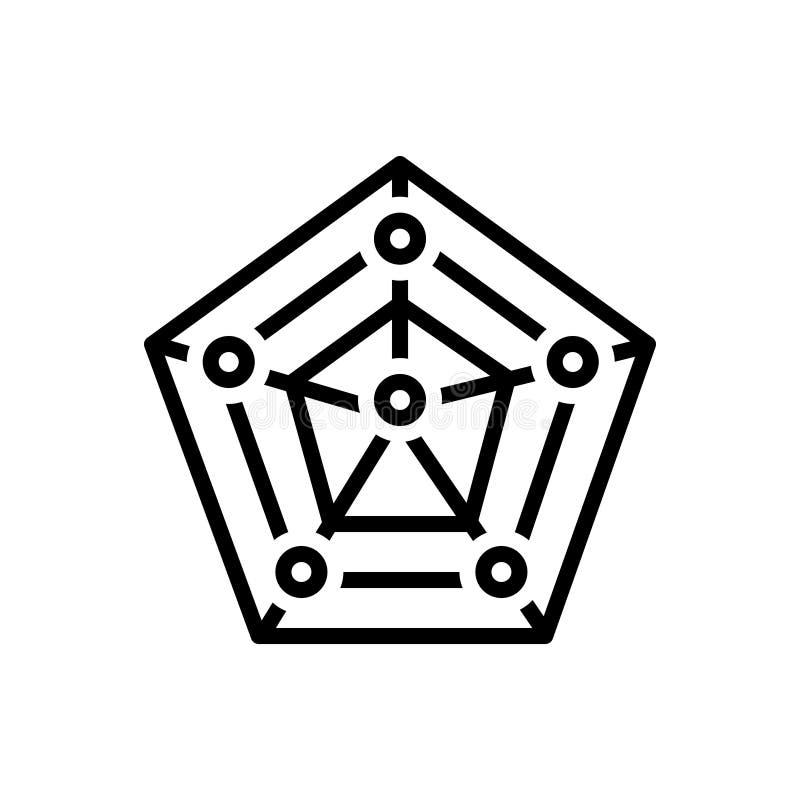 Zwart lijnpictogram voor Radardiagram met Pentagoon, app en Vorm royalty-vrije illustratie