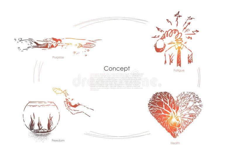 Zweck, Frauenschwimmen mit Fischen, überarbeiteter Mann, Freiheitsillusion, halbes gesundes Herz, Metapherfahne lizenzfreie abbildung