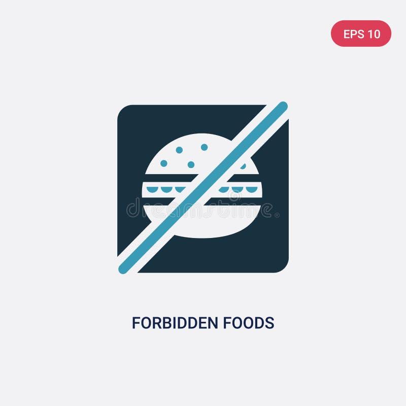 Zwei Farbe verbotene Nahrungsmittelvektorikone vom Konzept religion-2 lokalisiertes blaues verbotenes Nahrungsmittelvektor-Zeiche vektor abbildung