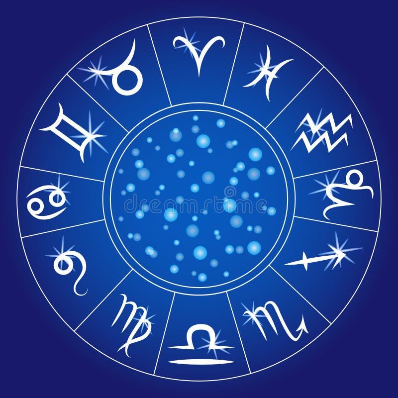 Zwei Karikaturfische Zodiacal Kreis Astrologischer Kalender Vektor stock abbildung