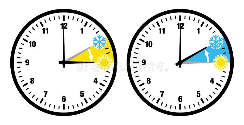Zwei schwarze Uhr-Sommerzeit-und Winterzeit-kleine Ikonen und Zahlen lizenzfreie abbildung