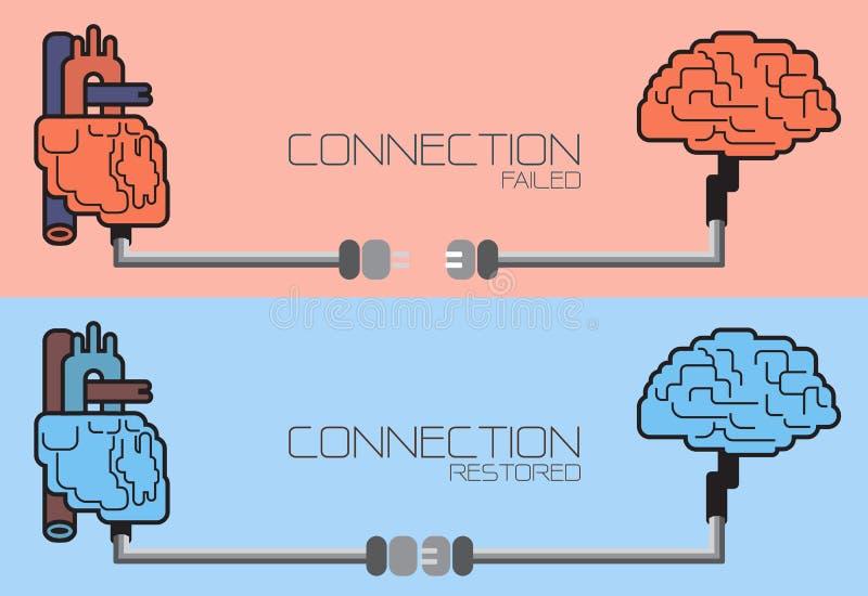 Związek mózg i serce, wtyczkowy pojęcie ilustracji