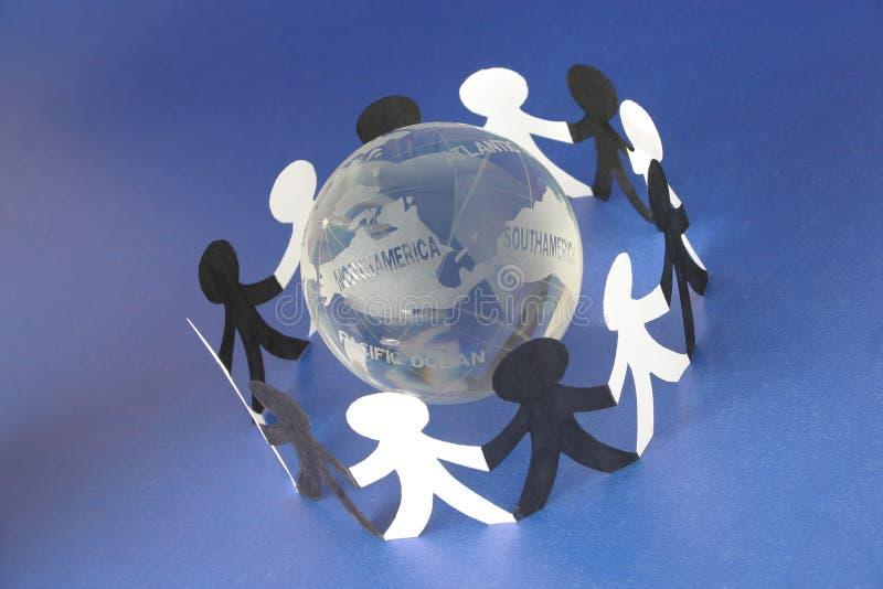 związki globalnego ii