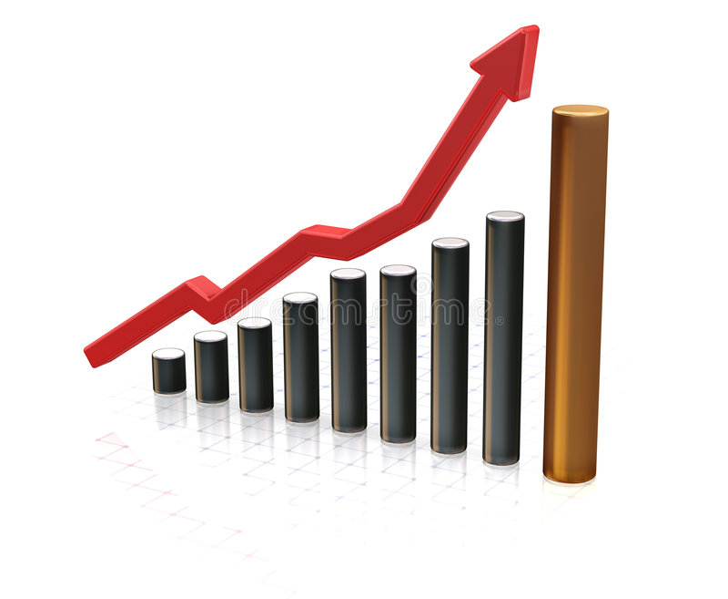 zwiększenia zysków obrazy stock