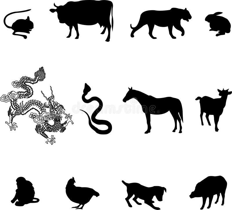 zwierząt chińczyka zodiak ilustracja wektor