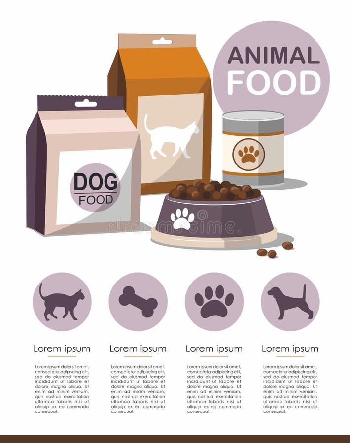 Zwierzęcia domowego jedzenie suszy karmowego zwierzęcia domowego Wektor infographic royalty ilustracja