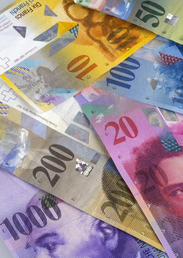 Zwitserse Bankbiljets