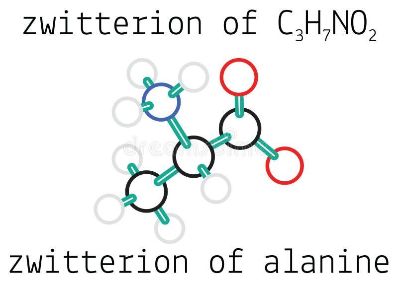 Zwitterione C3H7NO2 della molecola dell'aminoacido dell'alanina illustrazione di stock